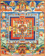 Мандала Будды медицины. Бурятия, XIX–XX вв.